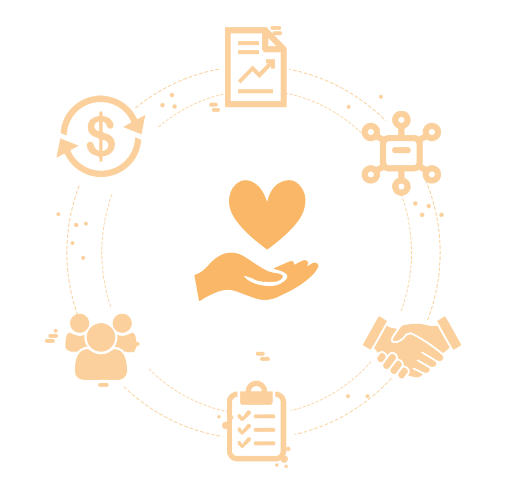 Image showing crucial tools for Customer Relationship Management